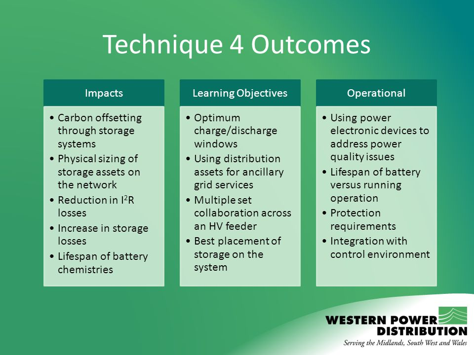 Technique 4 Outcomes Impacts Carbon offsetting through storage systems Physical sizing of storage assets on the network Reduction in I 2 R losses Incr