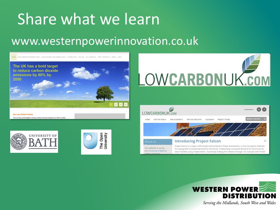Share what we learn www.westernpowerinnovation.co.uk