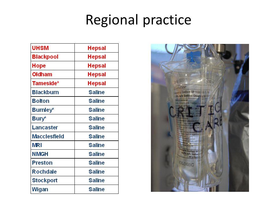 Regional practice