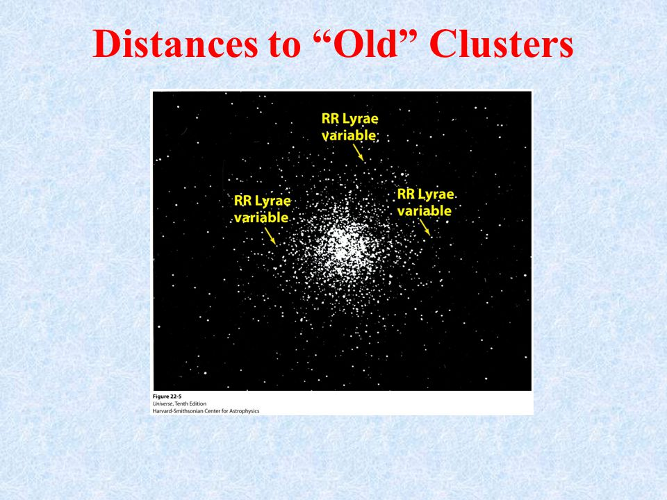 "Distances to ""Old"" Clusters"