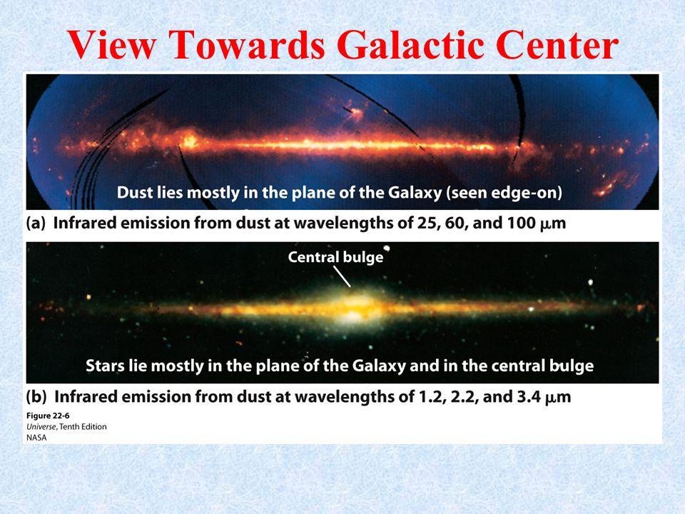 View Towards Galactic Center
