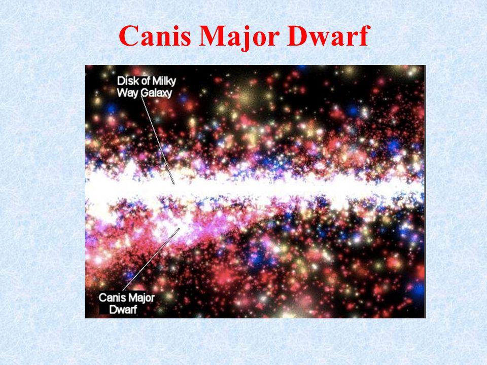 Canis Major Dwarf
