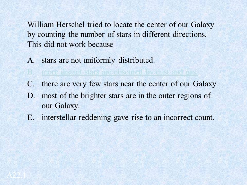 William Herschel tried to locate the center of our Galaxy by counting the number of stars in different directions.