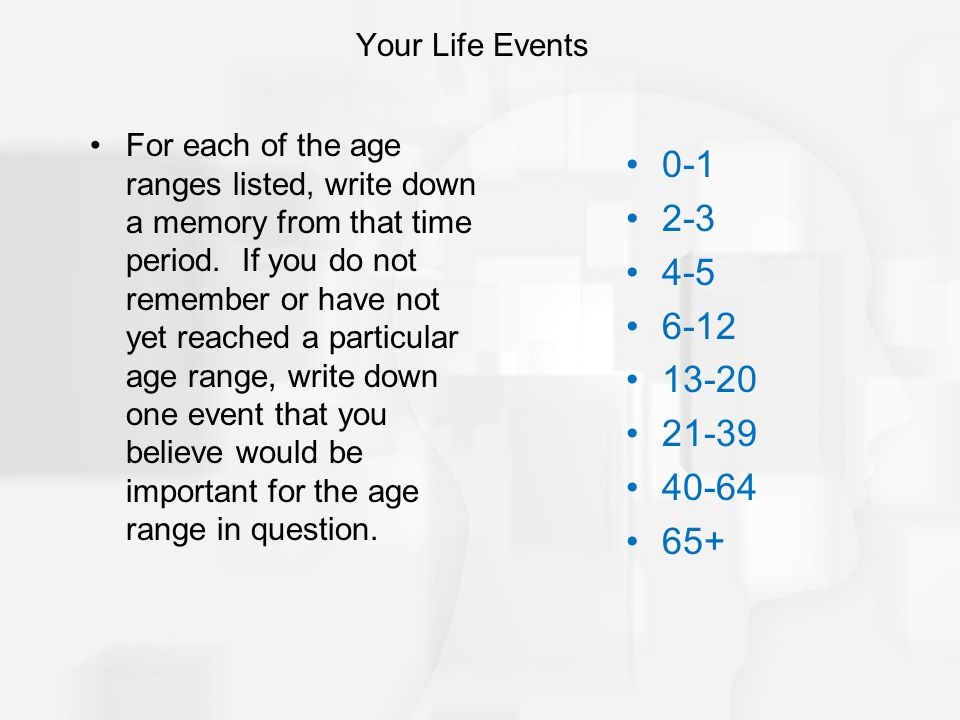 Your Life Events For each of the age ranges listed, write down a memory from that time period.