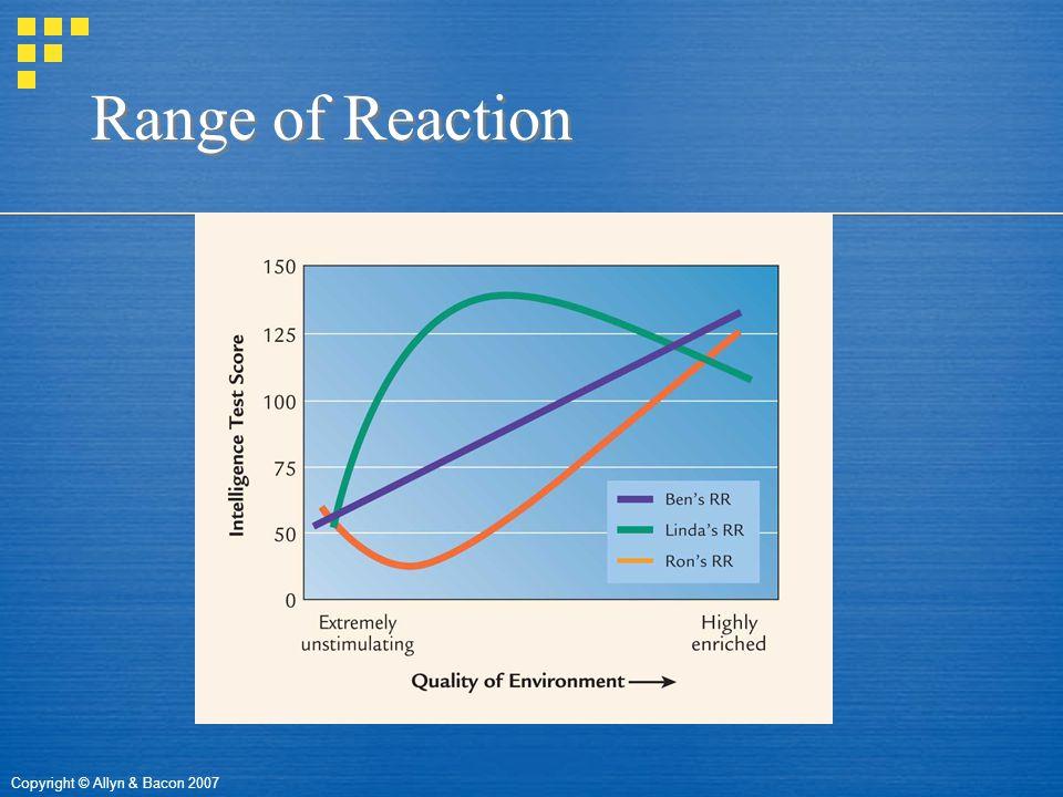 Copyright © Allyn & Bacon 2007 Range of Reaction
