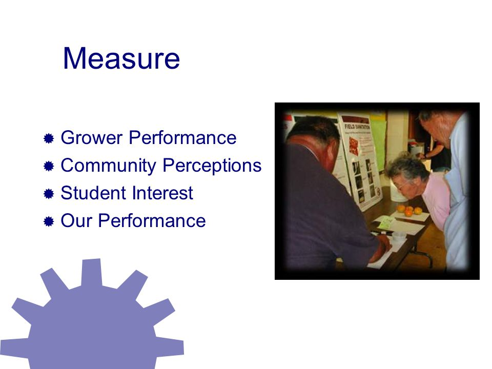 Measure  Grower Performance  Community Perceptions  Student Interest  Our Performance