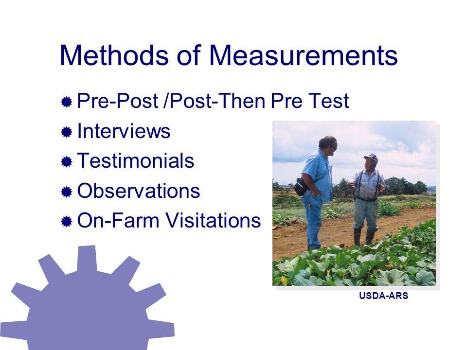 Methods of Measurements  Pre-Post /Post-Then Pre Test  Interviews  Testimonials  Observations  On-Farm Visitations USDA-ARS