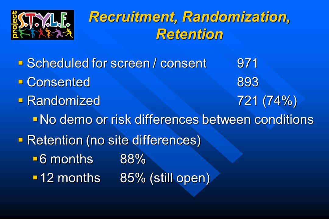  Scheduled for screen / consent 971  Consented 893  Randomized 721 (74%)  No demo or risk differences between conditions  Retention (no site differences)  6 months88%  12 months85% (still open) Recruitment, Randomization, Retention