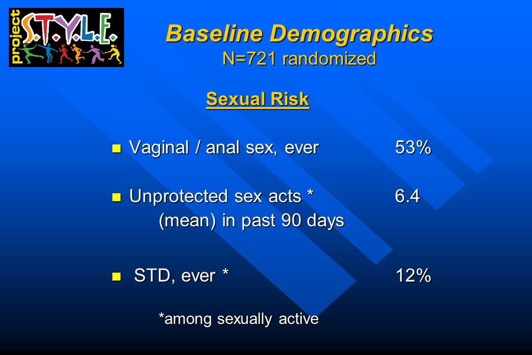Baseline Demographics N=721 randomized Sexual Risk Vaginal / anal sex, ever53% Vaginal / anal sex, ever53% Unprotected sex acts * 6.4 Unprotected sex acts * 6.4 (mean) in past 90 days STD, ever *12% STD, ever *12% *among sexually active