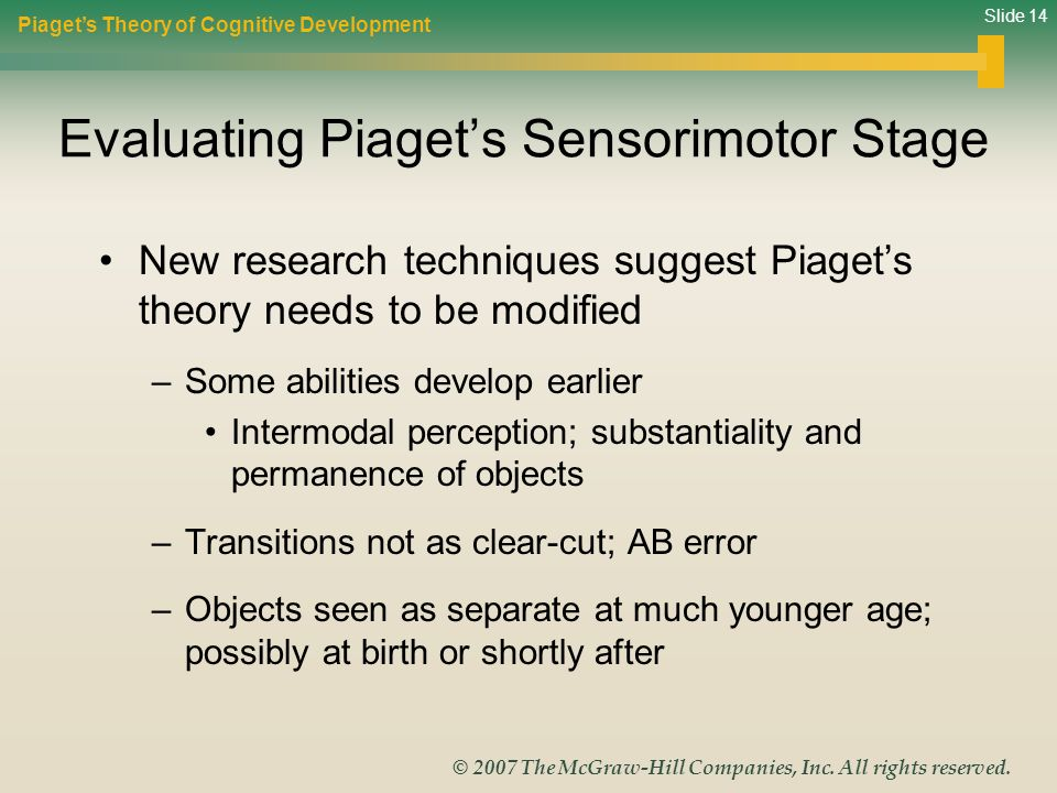 Slide 14 © 2007 The McGraw-Hill Companies, Inc. All rights reserved. Evaluating Piaget's Sensorimotor Stage New research techniques suggest Piaget's t