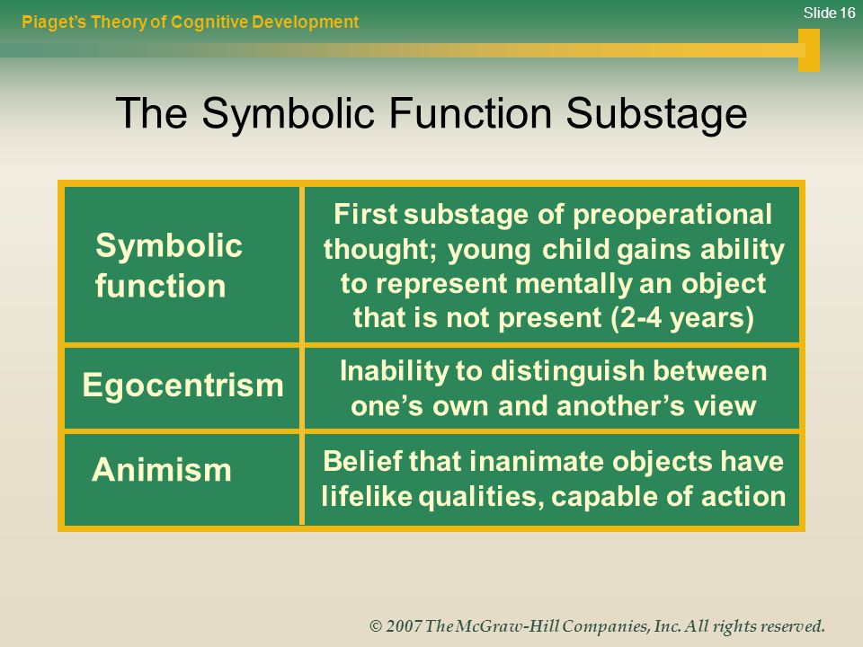 Slide 16 © 2007 The McGraw-Hill Companies, Inc. All rights reserved. The Symbolic Function Substage Piaget's Theory of Cognitive Development Symbolic