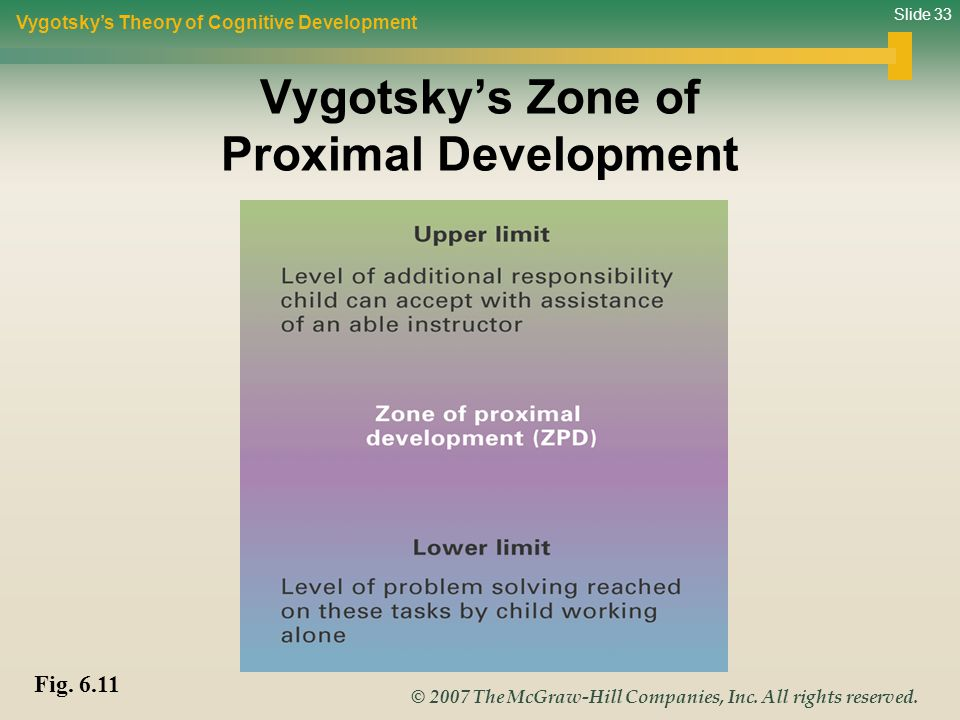 Slide 33 © 2007 The McGraw-Hill Companies, Inc. All rights reserved. Vygotsky's Zone of Proximal Development Vygotsky's Theory of Cognitive Developmen