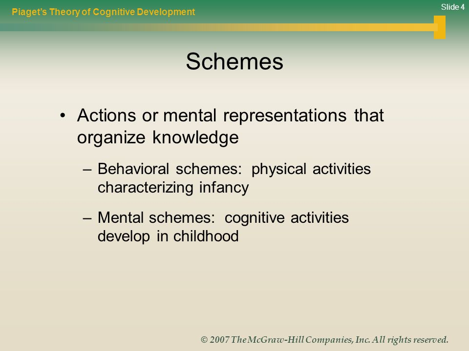 Slide 4 © 2007 The McGraw-Hill Companies, Inc. All rights reserved. Schemes Actions or mental representations that organize knowledge –Behavioral sche