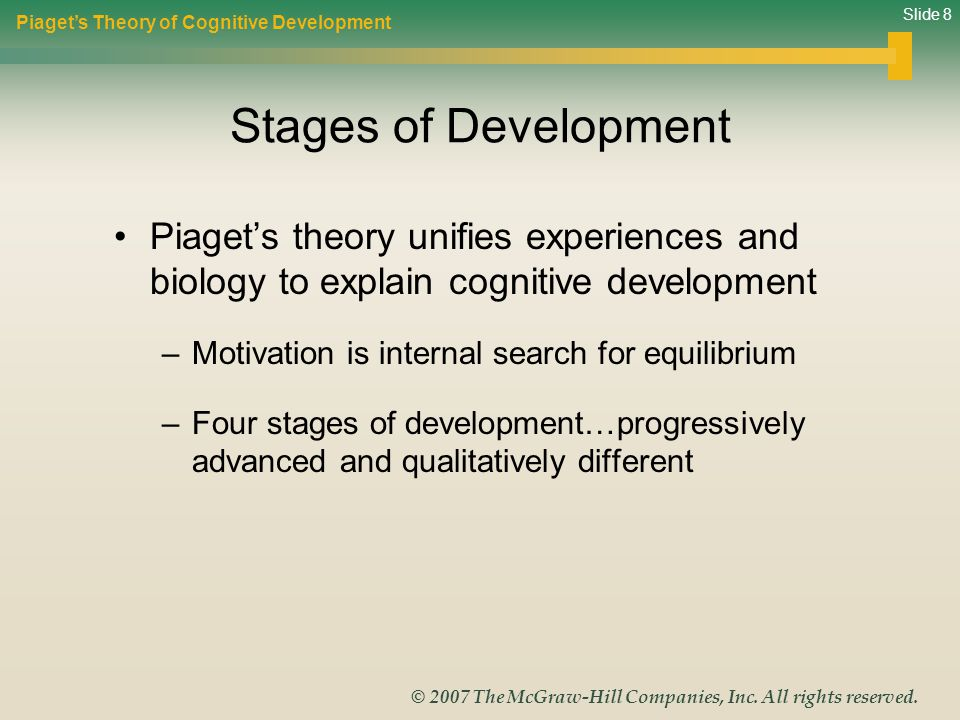 Slide 8 © 2007 The McGraw-Hill Companies, Inc. All rights reserved. Stages of Development Piaget's theory unifies experiences and biology to explain c