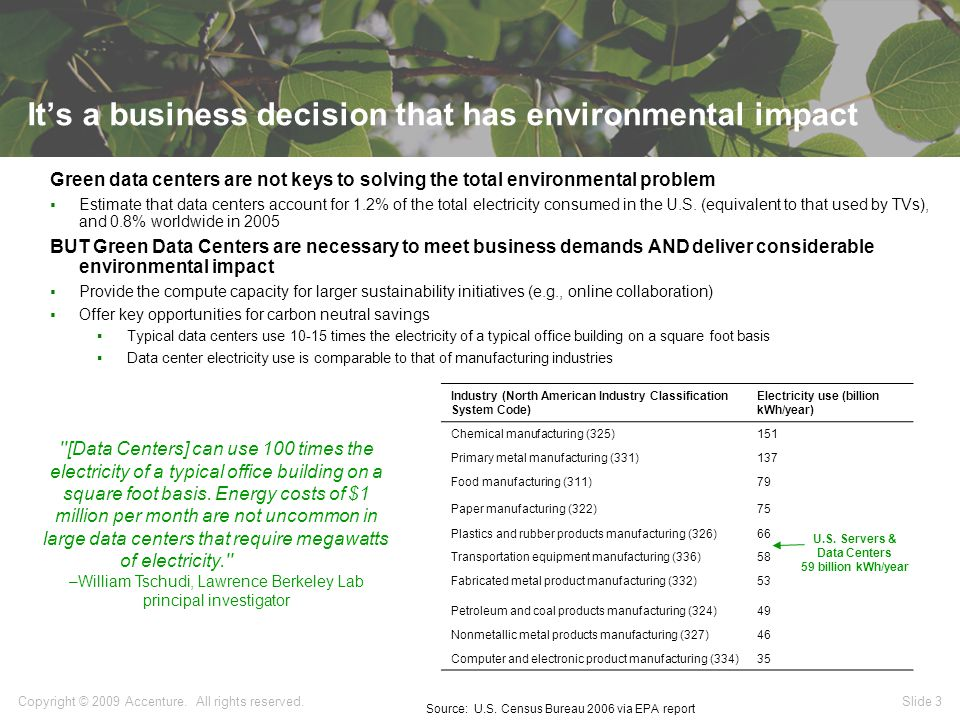 Slide 24 Copyright © 2009 Accenture. All rights reserved.