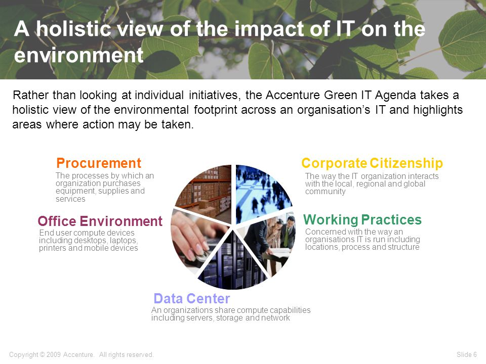 Slide 27 Copyright © 2009 Accenture. All rights reserved.
