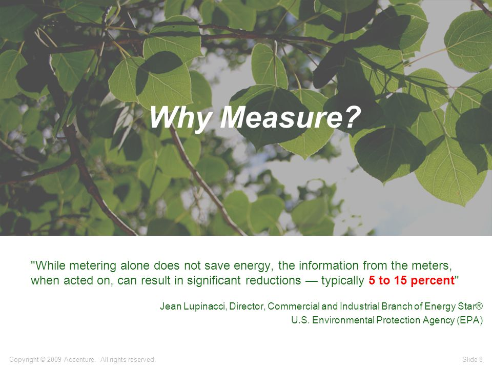 Why Measure.