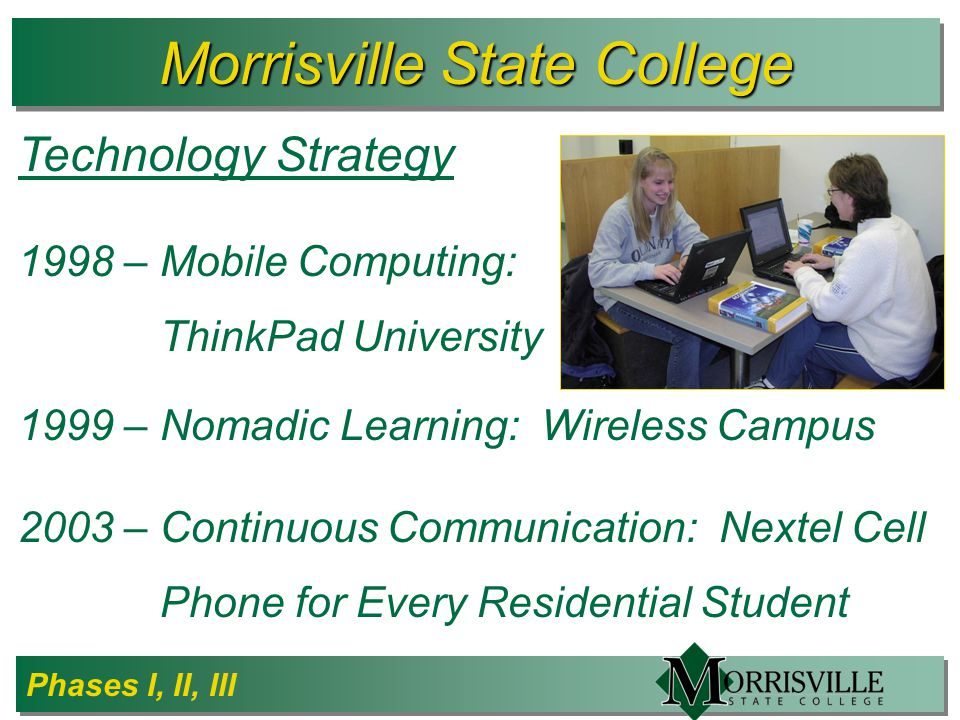 Technology Strategy 1998 – Mobile Computing: ThinkPad University 1999 – Nomadic Learning: Wireless Campus 2003 – Continuous Communication: Nextel Cell Phone for Every Residential Student Morrisville State College Phases I, II, III