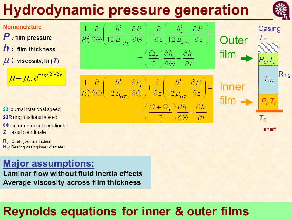 14 Hydrodynamic pressure generation Nomenclature P : film pressure h : film thickness  : viscosity, fn ( T ) Major assumptions : Laminar flow without fluid inertia effects Average viscosity across film thickness Inner film Outer film  journal rotational speed  R ring rotational speed  circumferential coordinate Z axial coordinate R J : Shaft (journal) radius R B : Bearing casing inner diameter Reynolds equations for inner & outer films TRMTRM R ing P i,T i P o,T o TSTS Casing T C shaft