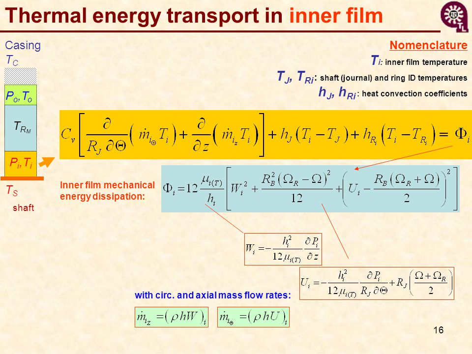 16 Nomenclature T i: inner film temperature T J, T Ri : shaft (journal) and ring ID temperatures h J, h Ri : heat convection coefficients with circ.