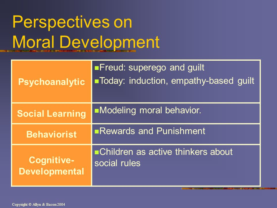 Copyright © Allyn & Bacon 2004 Perspectives on Moral Development Psychoanalytic Freud: superego and guilt Today: induction, empathy-based guilt Social