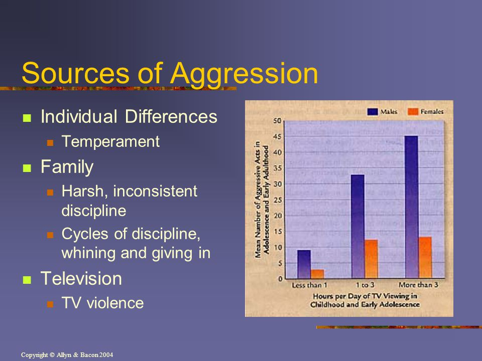Copyright © Allyn & Bacon 2004 Sources of Aggression Individual Differences Temperament Family Harsh, inconsistent discipline Cycles of discipline, wh