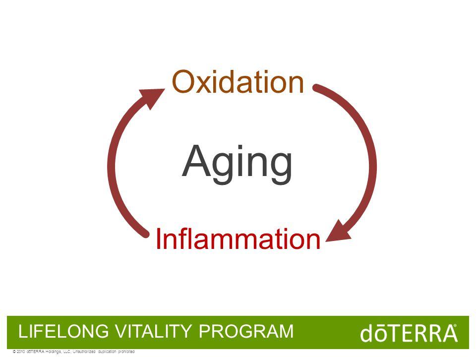 Aging Oxidation Inflammation LIFELONG VITALITY PROGRAM © 2010 dōTERRA Holdings, LLC, Unauthorized duplication prohibited