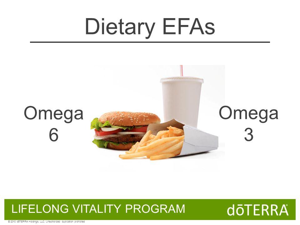 LIFELONG VITALITY PROGRAM © 2010 dōTERRA Holdings, LLC, Unauthorized duplication prohibited Omega 6 Omega 3