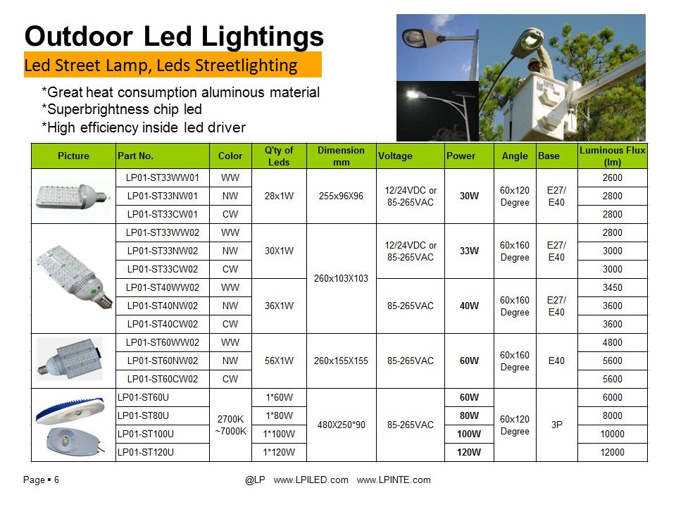Page  6@LP www.LPILED.com www.LPINTE.com Led Street Lamp, Leds Streetlighting Outdoor Led Lightings *Great heat consumption aluminous material *Superbrightness chip led *High efficiency inside led driver