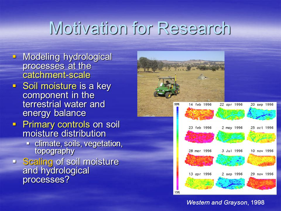 Motivation for Research  Modeling hydrological processes at the catchment-scale  Soil moisture is a key component in the terrestrial water and energ