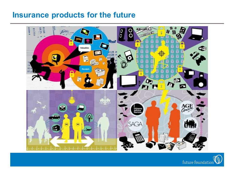 Insurance products for the future