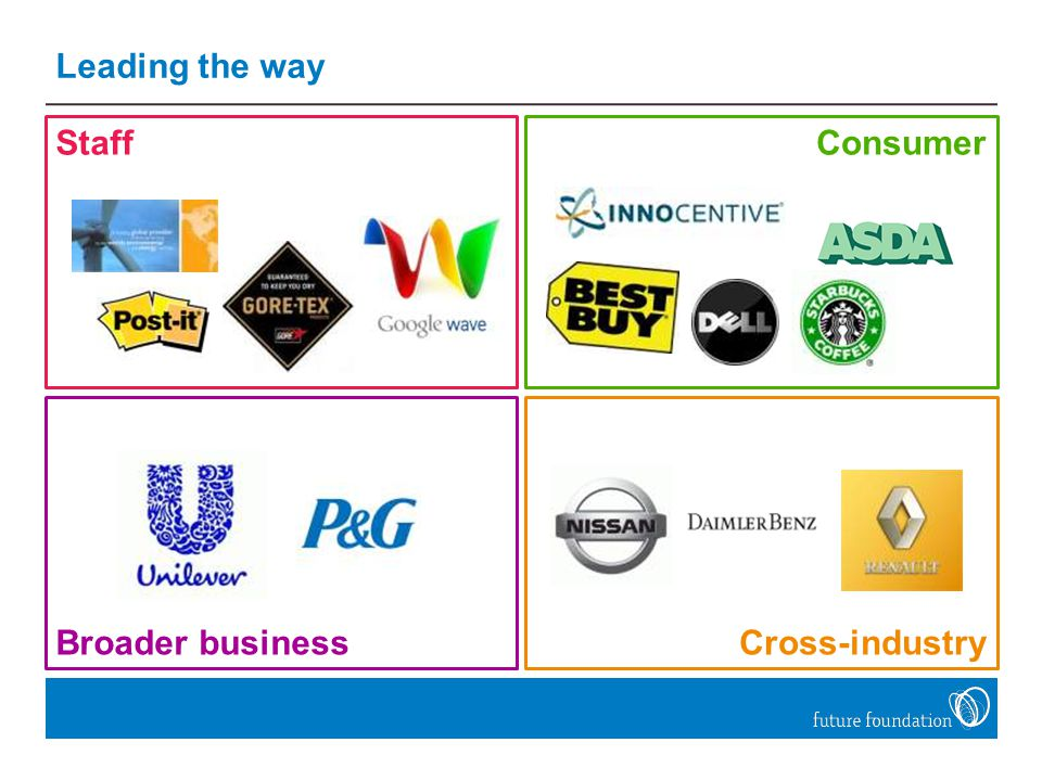 Leading the way StaffConsumer Broader businessCross-industry