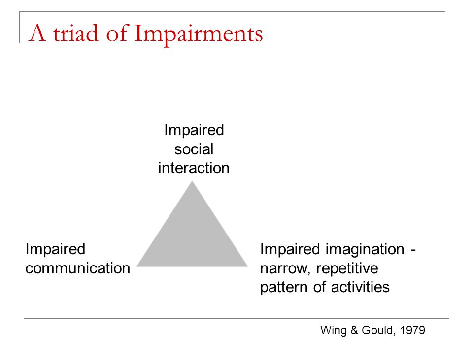 Impaired social interaction Impaired communication Impaired imagination - narrow, repetitive pattern of activities A triad of Impairments Wing & Gould, 1979