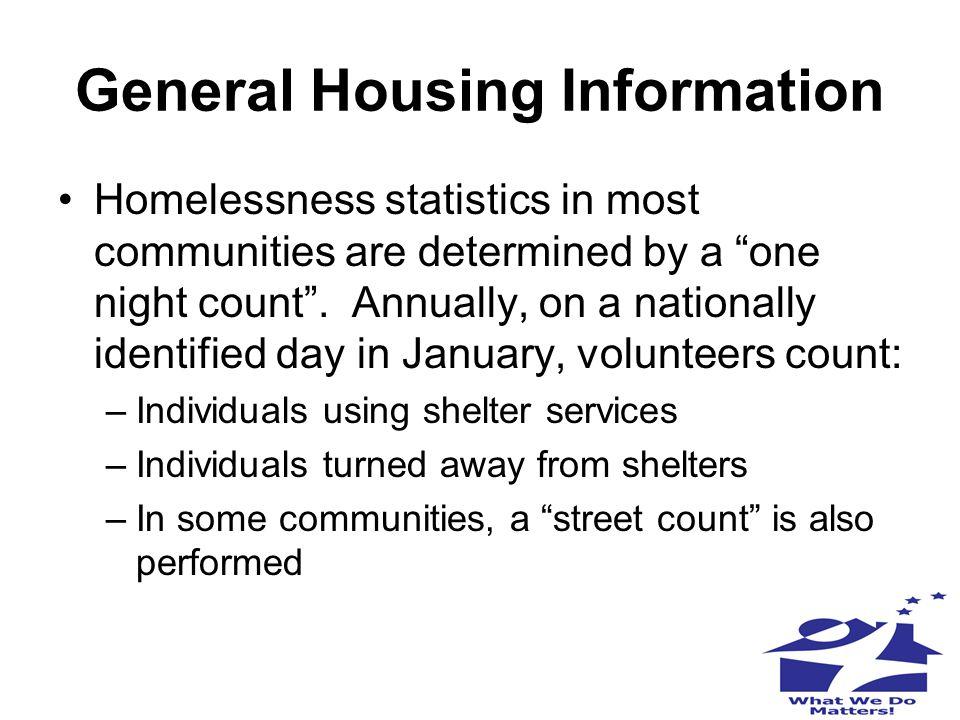 Oregon Housing and Community Services www.ohcs.oregon.gov