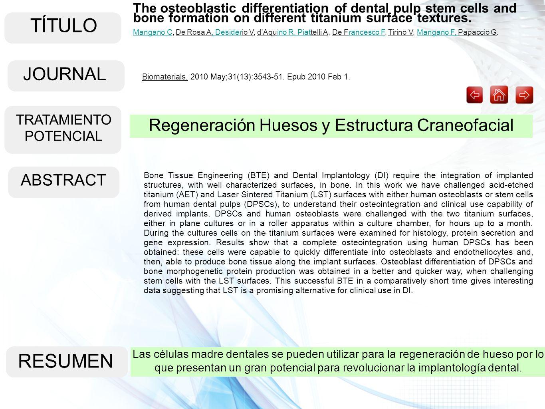 TÍTULO ABSTRACT RESUMEN Las células madre dentales se pueden utilizar para la regeneración de hueso por lo que presentan un gran potencial para revolu