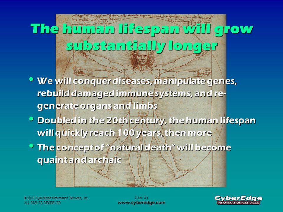 © 2001 CyberEdge Information Services, Inc. ALL RIGHTS RESERVED Slide: 26 www.cyberedge.com The human lifespan will grow substantially longer We will