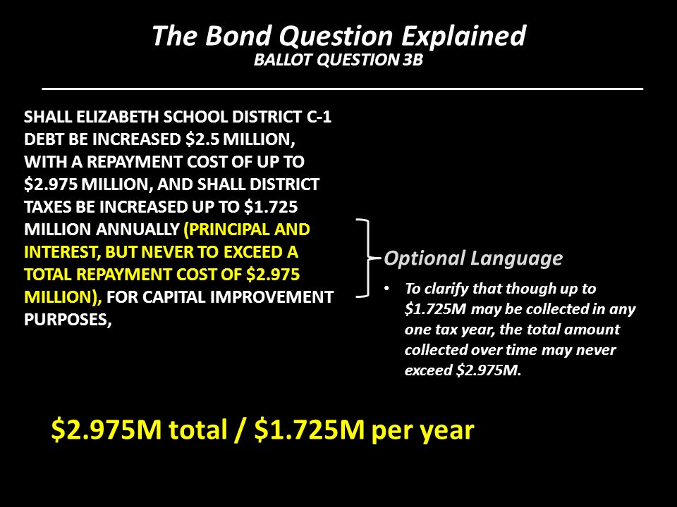 SHALL ELIZABETH SCHOOL DISTRICT C-1 DEBT BE INCREASED $2.5 MILLION, WITH A REPAYMENT COST OF UP TO $2.975 MILLION, AND SHALL DISTRICT TAXES BE INCREASED UP TO $1.725 MILLION ANNUALLY (PRINCIPAL AND INTEREST, BUT NEVER TO EXCEED A TOTAL REPAYMENT COST OF $2.975 MILLION), FOR CAPITAL IMPROVEMENT PURPOSES, Optional Language To clarify that though up to $1.725M may be collected in any one tax year, the total amount collected over time may never exceed $2.975M.