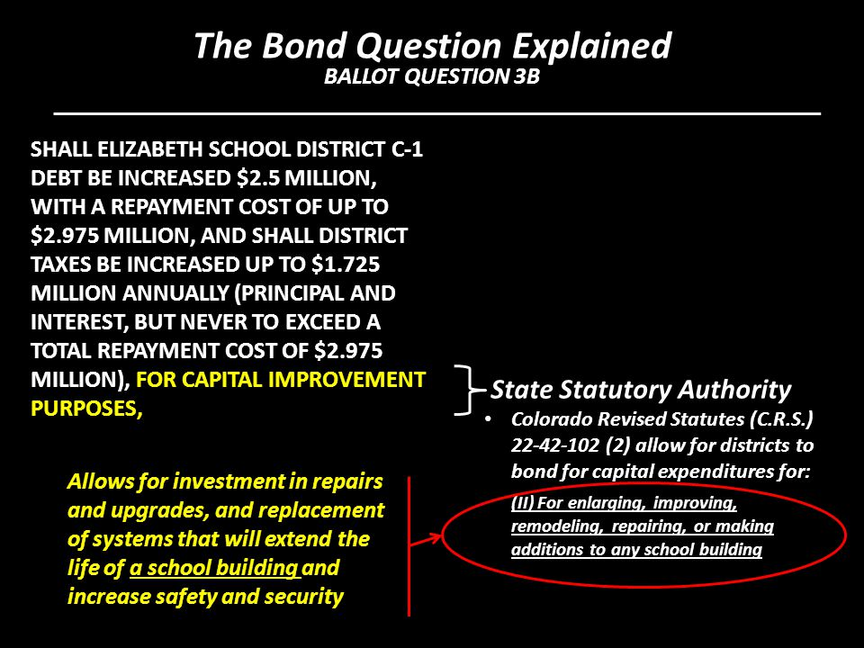 SHALL ELIZABETH SCHOOL DISTRICT C-1 DEBT BE INCREASED $2.5 MILLION, WITH A REPAYMENT COST OF UP TO $2.975 MILLION, AND SHALL DISTRICT TAXES BE INCREASED UP TO $1.725 MILLION ANNUALLY (PRINCIPAL AND INTEREST, BUT NEVER TO EXCEED A TOTAL REPAYMENT COST OF $2.975 MILLION), FOR CAPITAL IMPROVEMENT PURPOSES, State Statutory Authority Colorado Revised Statutes (C.R.S.) 22-42-102 (2) allow for districts to bond for capital expenditures for: (II) For enlarging, improving, remodeling, repairing, or making additions to any school building Allows for investment in repairs and upgrades, and replacement of systems that will extend the life of a school building and increase safety and security The Bond Question Explained BALLOT QUESTION 3B