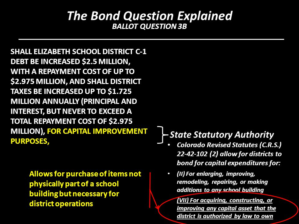SHALL ELIZABETH SCHOOL DISTRICT C-1 DEBT BE INCREASED $2.5 MILLION, WITH A REPAYMENT COST OF UP TO $2.975 MILLION, AND SHALL DISTRICT TAXES BE INCREASED UP TO $1.725 MILLION ANNUALLY (PRINCIPAL AND INTEREST, BUT NEVER TO EXCEED A TOTAL REPAYMENT COST OF $2.975 MILLION), FOR CAPITAL IMPROVEMENT PURPOSES, State Statutory Authority Colorado Revised Statutes (C.R.S.) 22-42-102 (2) allow for districts to bond for capital expenditures for: (II) For enlarging, improving, remodeling, repairing, or making additions to any school building (VII) For acquiring, constructing, or improving any capital asset that the district is authorized by law to own Allows for purchase of items not physically part of a school building but necessary for district operations The Bond Question Explained BALLOT QUESTION 3B