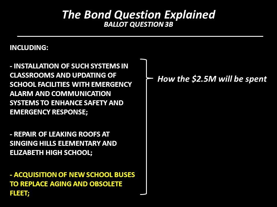 INCLUDING: - INSTALLATION OF SUCH SYSTEMS IN CLASSROOMS AND UPDATING OF SCHOOL FACILITIES WITH EMERGENCY ALARM AND COMMUNICATION SYSTEMS TO ENHANCE SAFETY AND EMERGENCY RESPONSE; - REPAIR OF LEAKING ROOFS AT SINGING HILLS ELEMENTARY AND ELIZABETH HIGH SCHOOL; - ACQUISITION OF NEW SCHOOL BUSES TO REPLACE AGING AND OBSOLETE FLEET; How the $2.5M will be spent The Bond Question Explained BALLOT QUESTION 3B