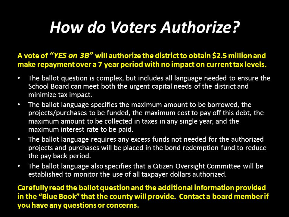 How do Voters Authorize.