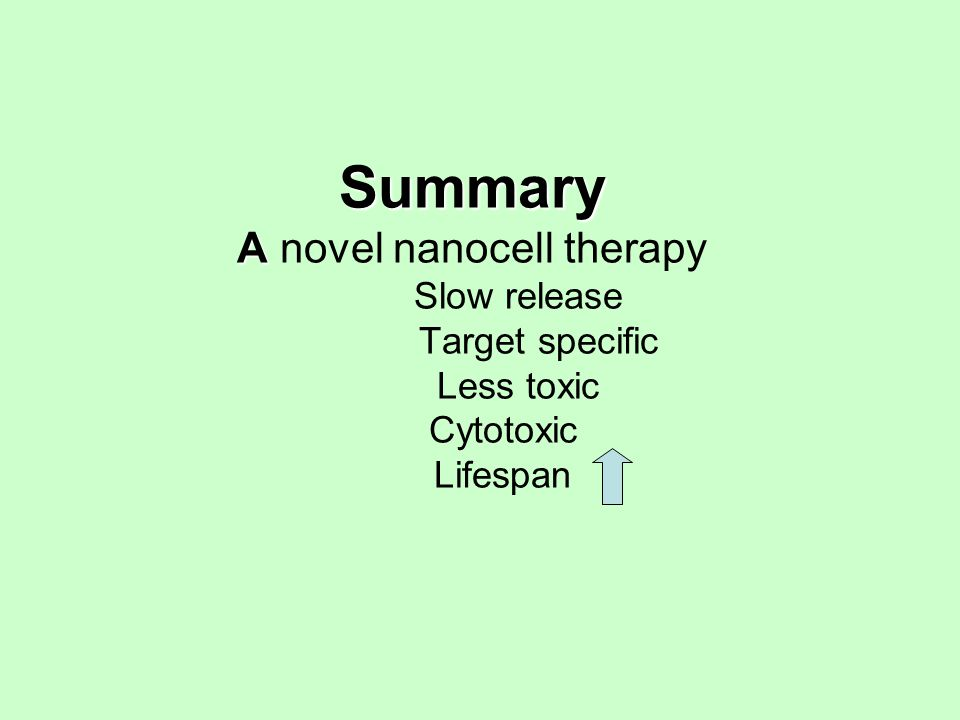 Summary A Summary A novel nanocell therapy Slow release Target specific Less toxic Cytotoxic Lifespan