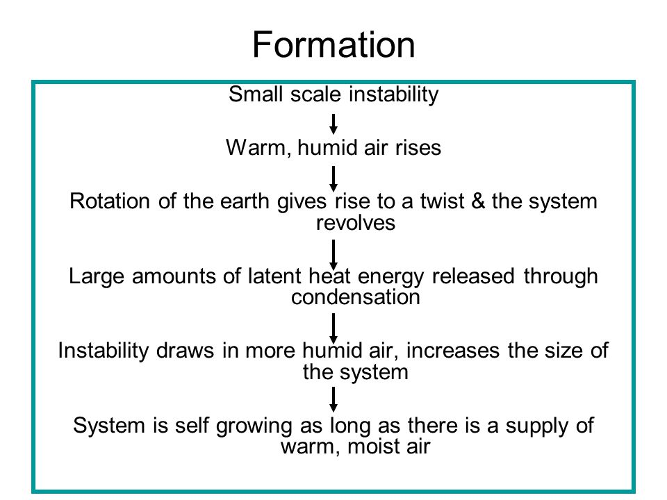 Formation Small scale instability Warm, humid air rises Rotation of the earth gives rise to a twist & the system revolves Large amounts of latent heat