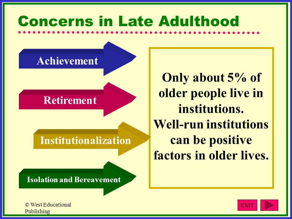 © West Educational Publishing Concerns in Late Adulthood Only about 5% of older people live in institutions.
