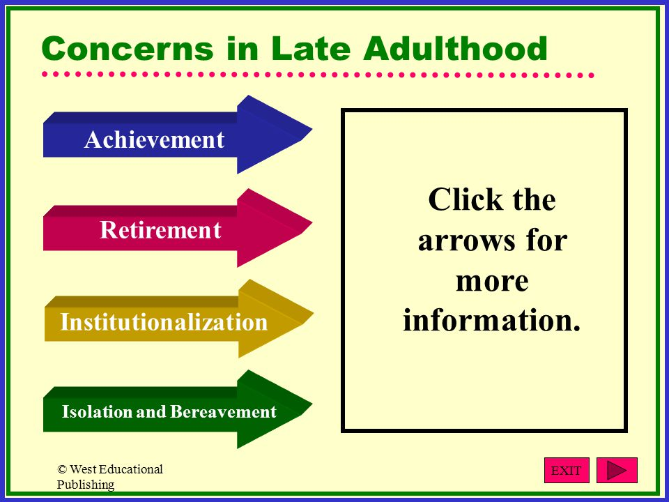 © West Educational Publishing Concerns in Late Adulthood Achievement Retirement Institutionalization Isolation and Bereavement Click the arrows for more information.