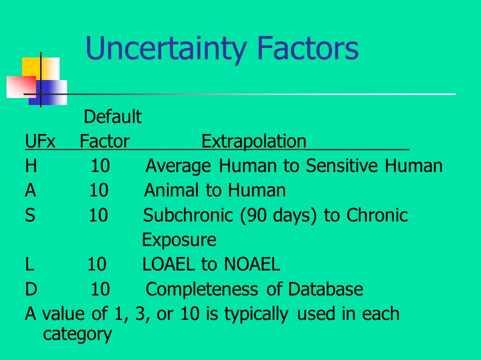 Uncertainty Factors Default UFx Factor Extrapolation__________ H 10 Average Human to Sensitive Human A 10 Animal to Human S 10 Subchronic (90 days) to Chronic Exposure L 10 LOAEL to NOAEL D 10 Completeness of Database A value of 1, 3, or 10 is typically used in each category