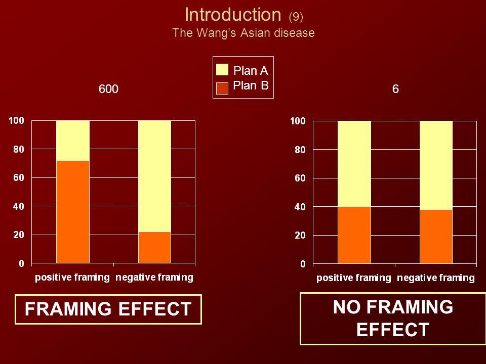 Introduction (9) The Wang's Asian disease NO FRAMING EFFECT Plan A Plan B FRAMING EFFECT 6006