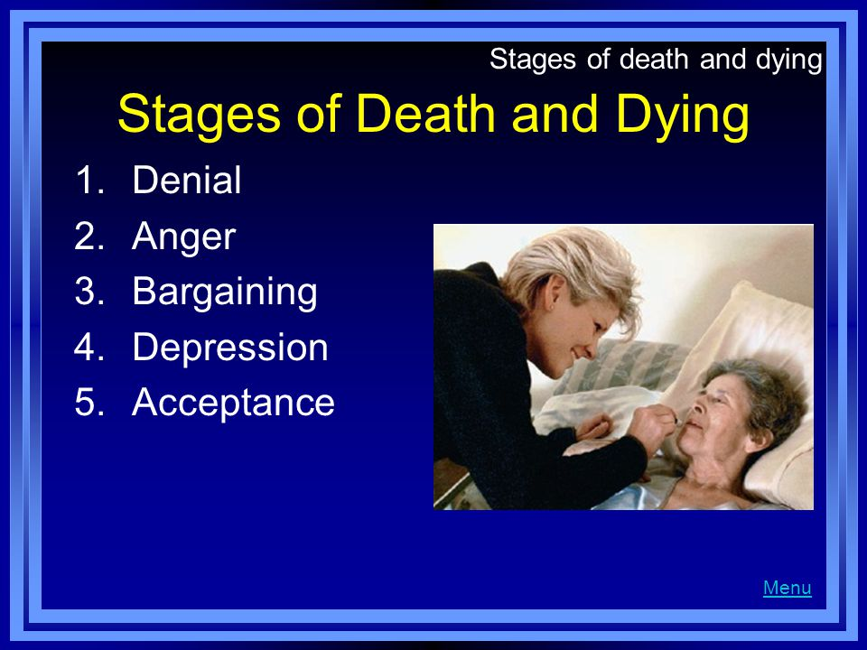 Stages of Death and Dying 1.Denial 2.Anger 3.Bargaining 4.Depression 5.Acceptance Stages of death and dying Menu