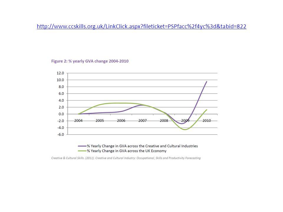 http://www.ccskills.org.uk/LinkClick.aspx fileticket=PSPfacc%2f4yc%3d&tabid=822