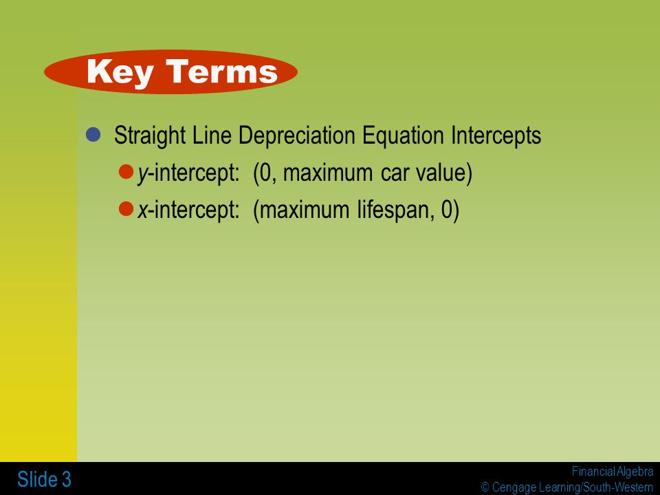 Financial Algebra © Cengage Learning/South-Western Slide 4 Example 1 Suppose that you purchase a car for $27,000.